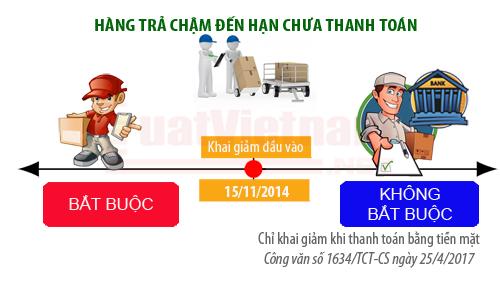 QMS_VBPL_83411-hang-tra-cham-den-han-chua-thanh-toan