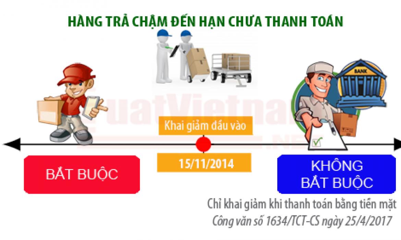 Chính sách khấu trừ thuế GTGT hàng mua trả chậm, trước và sau 15/11/2014 có gì khác?