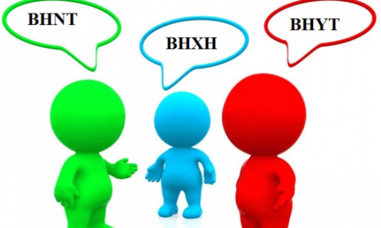 Thủ tục khai báo tăng/giảm tham gia BHXH, BHYT