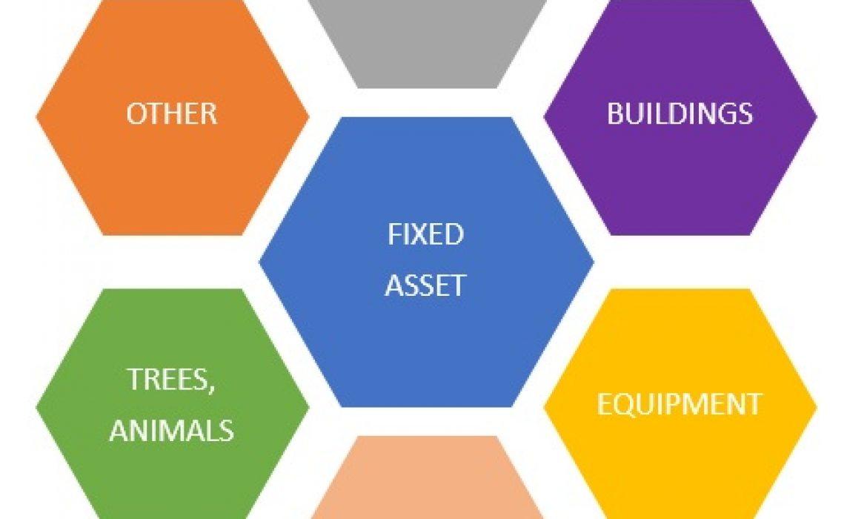 Tiêu chuẩn ghi nhận các loại tài sản cố định theo Thông tư 45/2013/TT-BTC